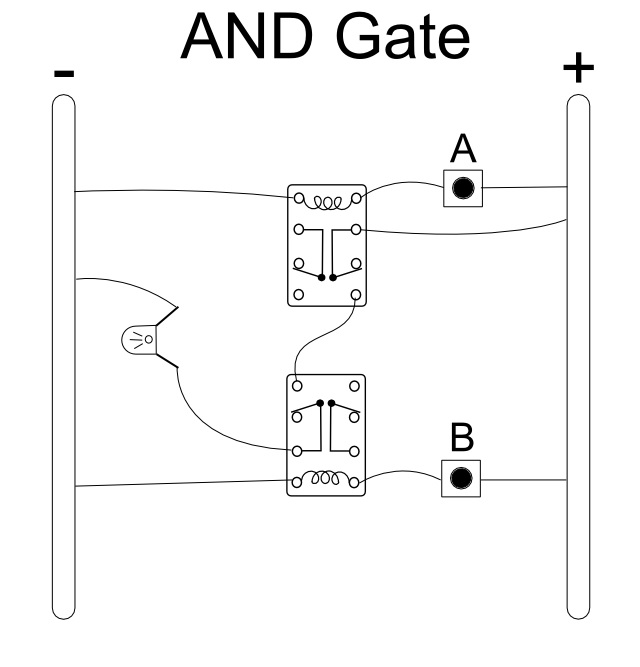 Creating Relay Logic Gates | Andrew Kingsolver on 74ls00 nand gate diagram, is is not diagram, cmos diagram,