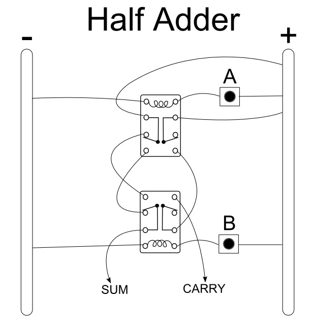 relay Half adder andrew kingsolver Half Subtractor Diagram at gsmx.co